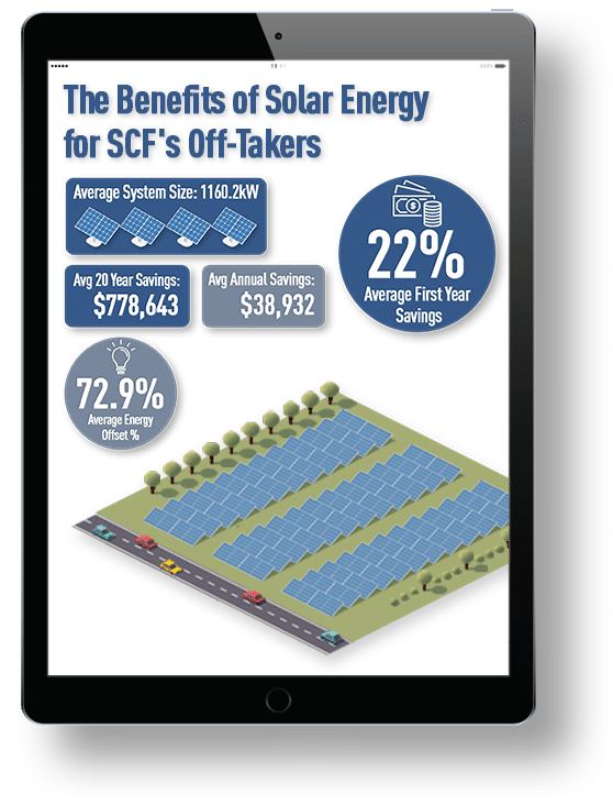 Solar PPA financing
