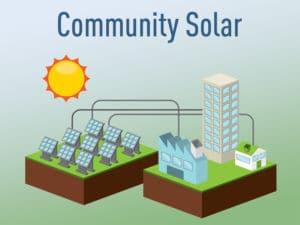 Community Solar Graphic